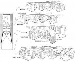 USSES Lowell Deck Plans